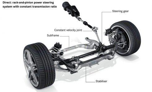 Steering Leak