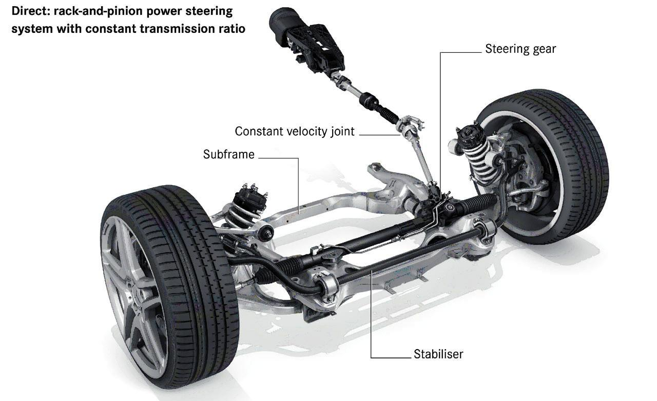 Automobile Steering Parts : Should i get a power steering flush bluedevil products