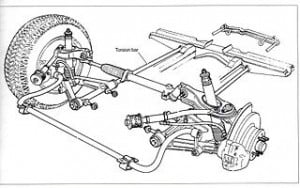 Rack And Pinion X on 2006 Dodge Charger Front Suspension Diagram