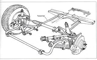 1999 Ranger Front Suspension Diagram on 1999 mazda millenia fuse box