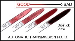 How to Change Transmission Fluid